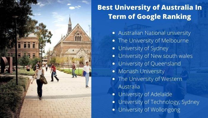 Best University of Australia In Term of Google Ranking